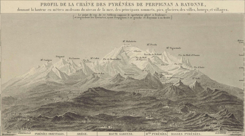 Carte physique et routière des Pyrénées