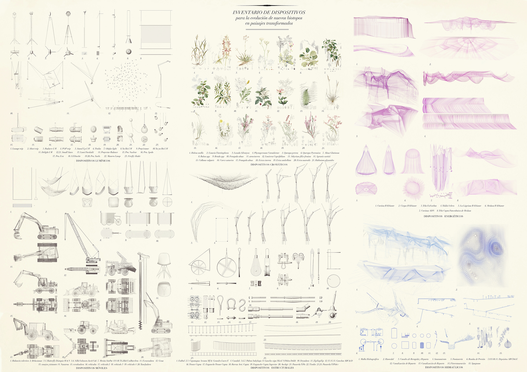 Biotopos Atlas