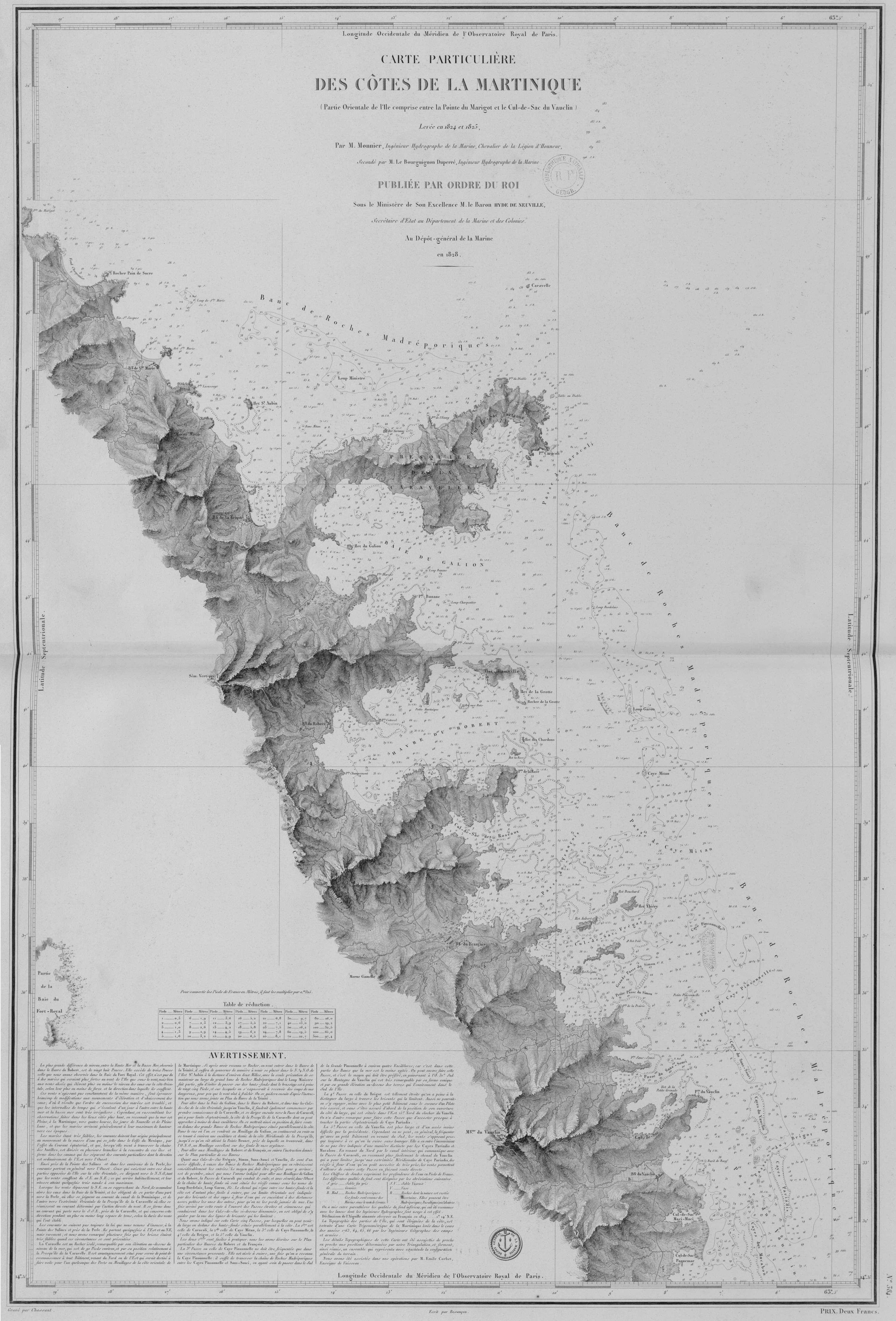 Atlas des côtes de la Martinique
