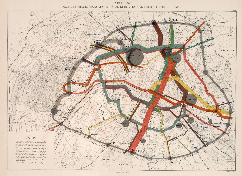 Paris 1888, recette kilométriques