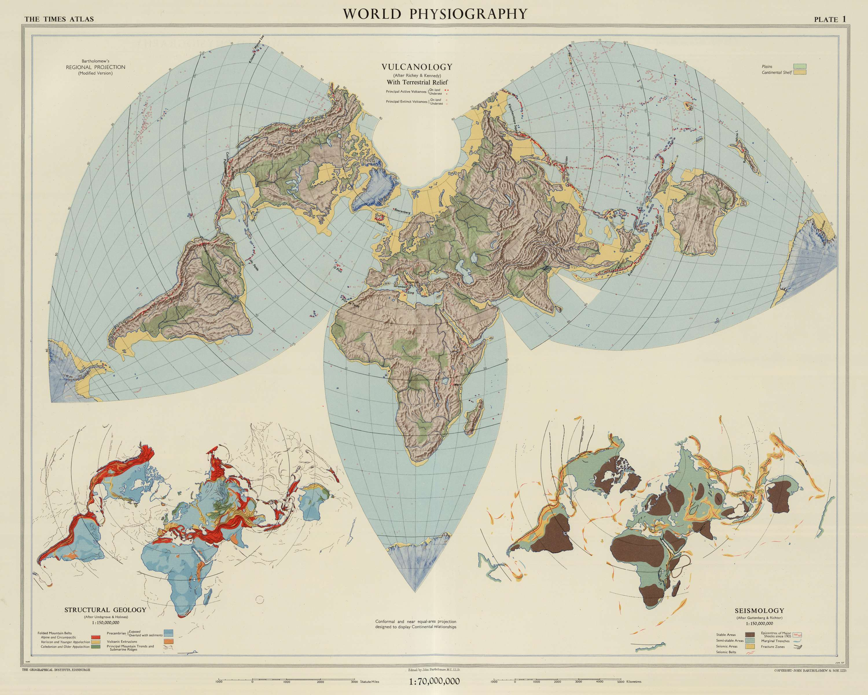 World Physiography