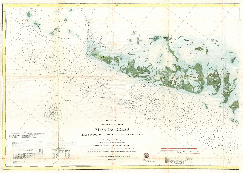 Coast Charts