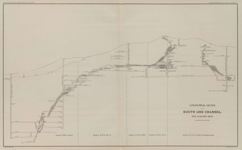 New Almaden Mine